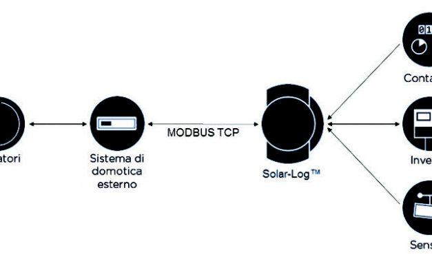 Da Solar-Log l'interfaccia Modbus per l'integrazione FV-domotica