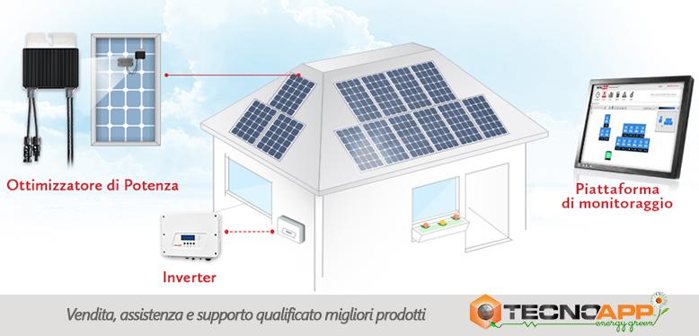 Fotovoltaico-Vendita,-assistenza-e-supporto-qualificato-prodotti-SOLAR-edg---